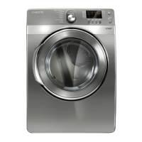 Sensor Drying Technology, Steam Wrinkle Care